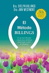 Método Billings, El